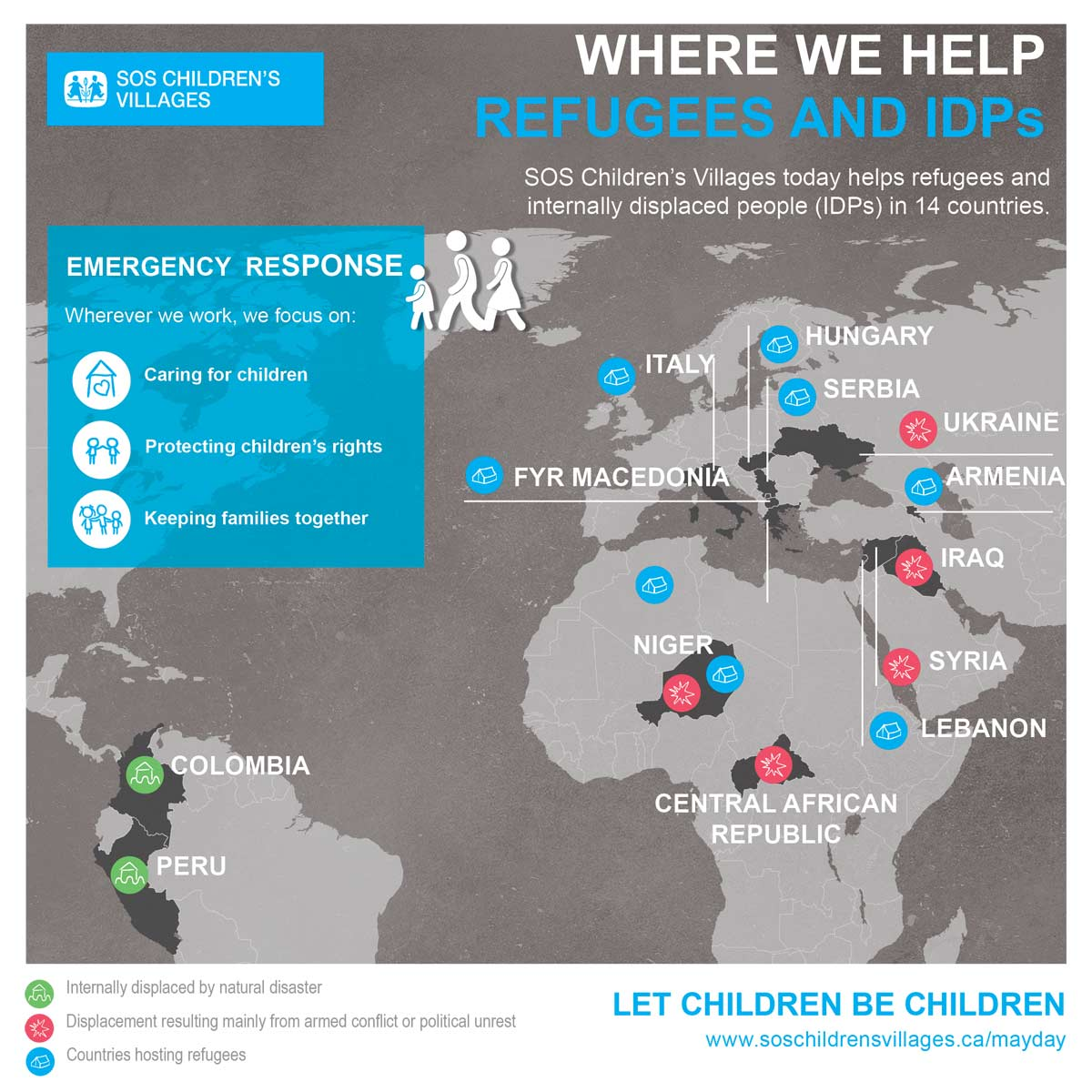 Refugees and Internally Displaced People