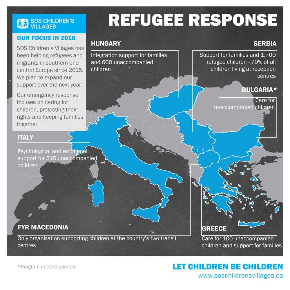 Map Of Italy For Children.European Migrant Crisis
