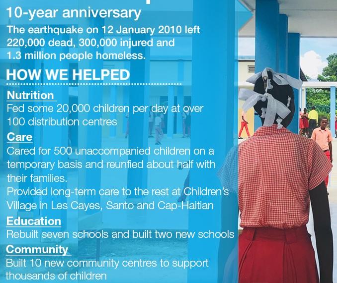 Infographic detailing the SOS response in Haiti.