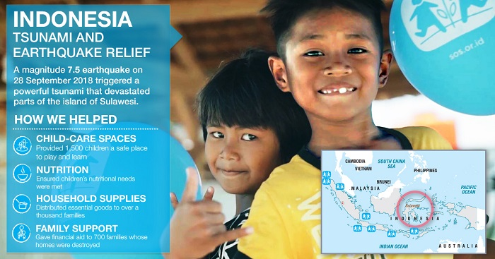 Infographic highlighting SOS's emergency response in Indonesia.